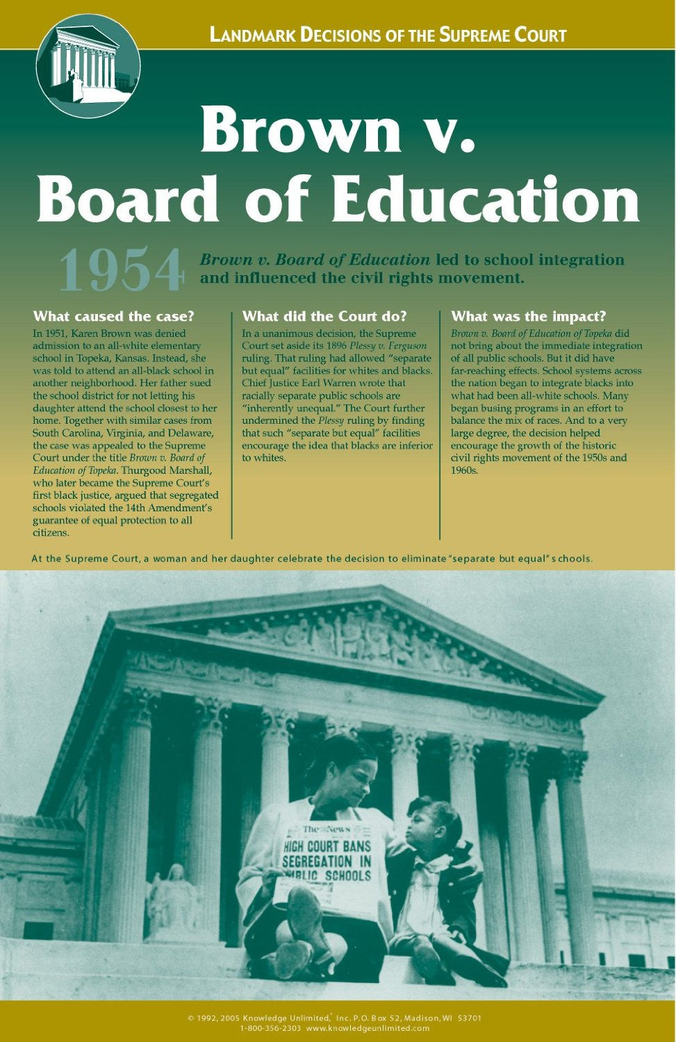 Brown vs. Board of Education Poster by Knoweldge Unlimited