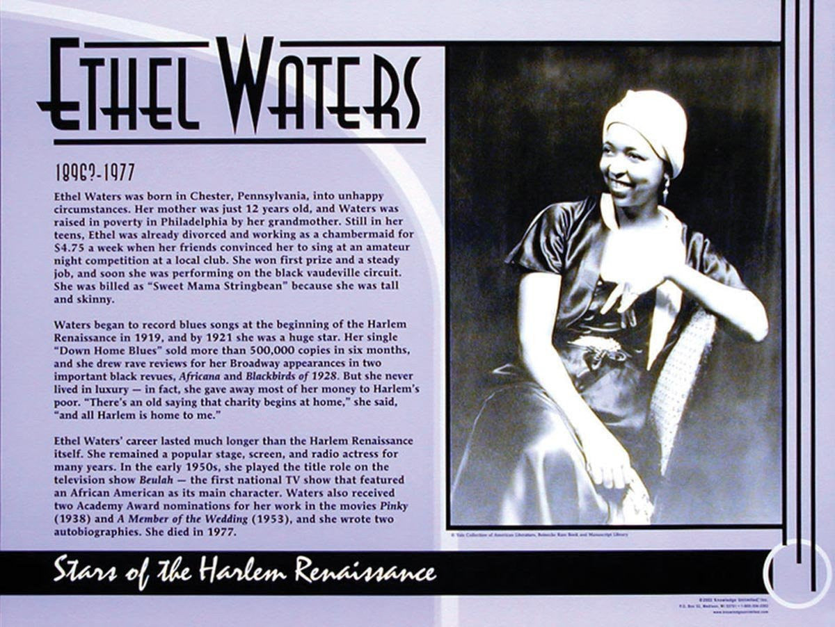 Stars of the Harlem Renaissance: Ethel Waters Poster by Knowledge Unlimited
