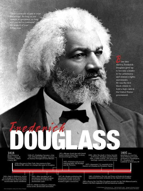 Frederick Douglass Timeline Poster by Techdirections