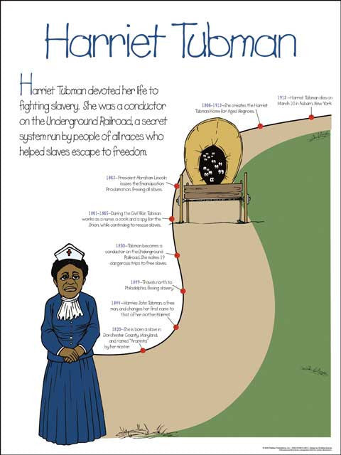 Harriet Tubman: Elementary School Timeline Poster by Techdirections