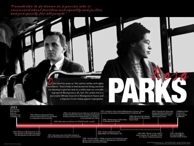 Rosa Parks Timeline Poster by TechDirections