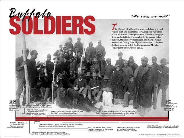 We Can, We Will: Buffalo Soldier Timeline Poster by TechDirections