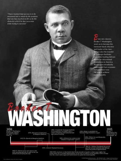Booker T. Washington Timeline Poster by Techdirection