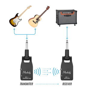 Wireless Guitar Transmitter & Receiver - Carteese