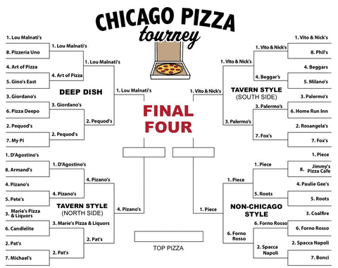 Chicago Pizza Tournament