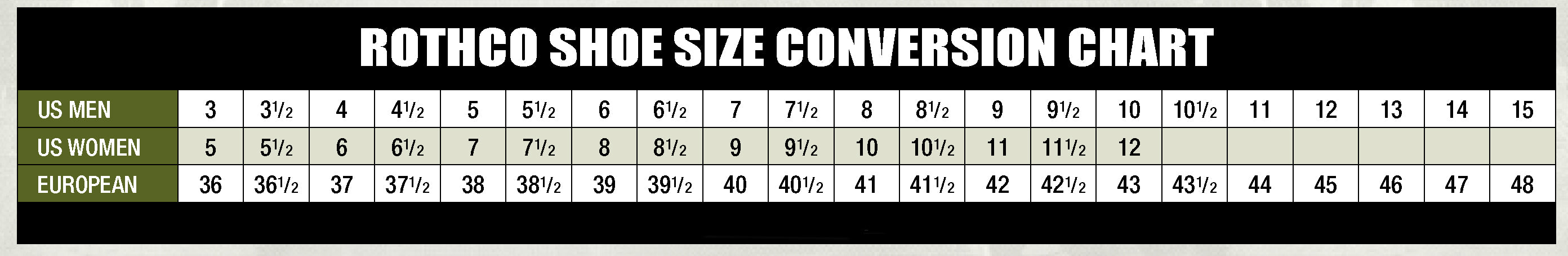 European to american shoe size conversion chart gallery chart shoe size conversion surplus nation shoe size conversion these size charts are provided by rothco and geenschuldenfo Image collections
