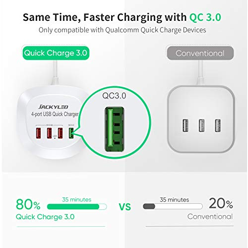 USB Charger Hub with Quick Charge 3.0 JACKYLED 4 USB Ports