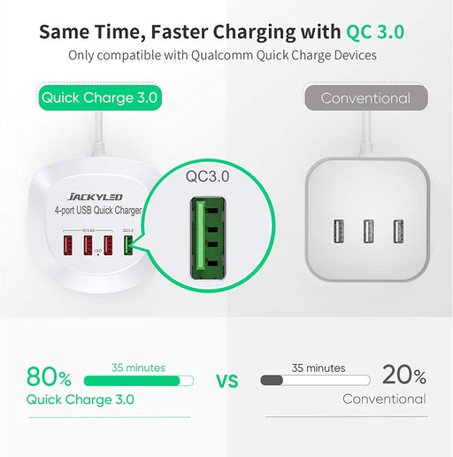 【$5.99 with 800 points】JACKYLED USB Charger Hub with Quick Charge 3.0