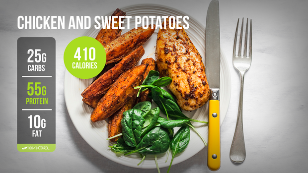 S1. Grilled Chicken & Sweet Potatoes (LG)