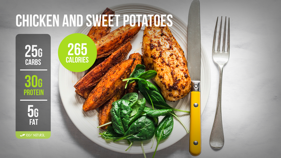 S1. Grilled Chicken & Sweet Potatoes (reg)