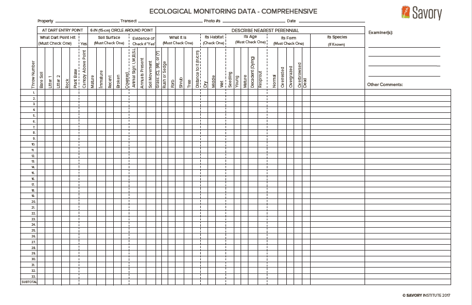 Comprehensive Ecological Monitoring Forms