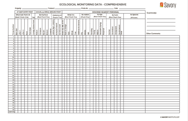 Ecological Monitoring Forms (COMPREHENSIVE)