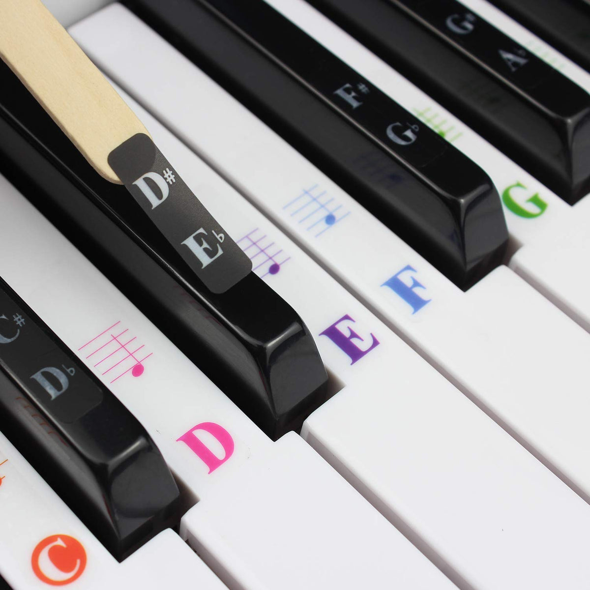 Piano Keyboard Stickers for 88/61/54/49/37 Key.Colorful,Staff ...