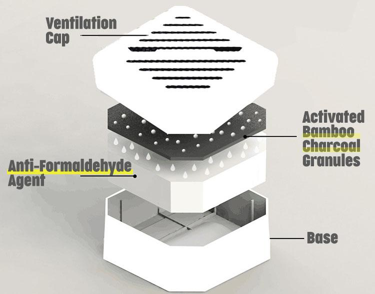 Anti-Formaldehyde Air Purifier