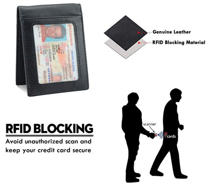 Anti-RFID Sleek Wallet