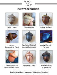 Electroforming Tutorial - Free Step by Step Guide to Making Copper Electroformed Jewelry - Learn how to Electroform - How to Electroform Copper | Electroplating Leaves | Learn to Electroform Crystals | Copper Electroforming Solution | DYI Electroforming Conductive Paint | Learning How to Plate Jewelry - Electroforming kit - Electroform Kit