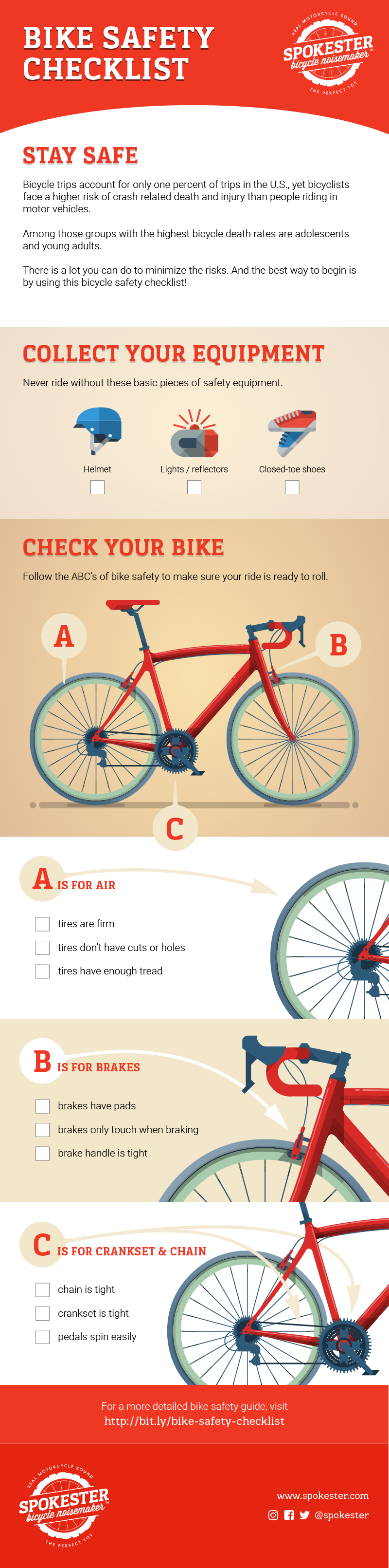 Infographic depicting the ABCs of bike safety: Air, Brakes, and Crankshaft & Chains