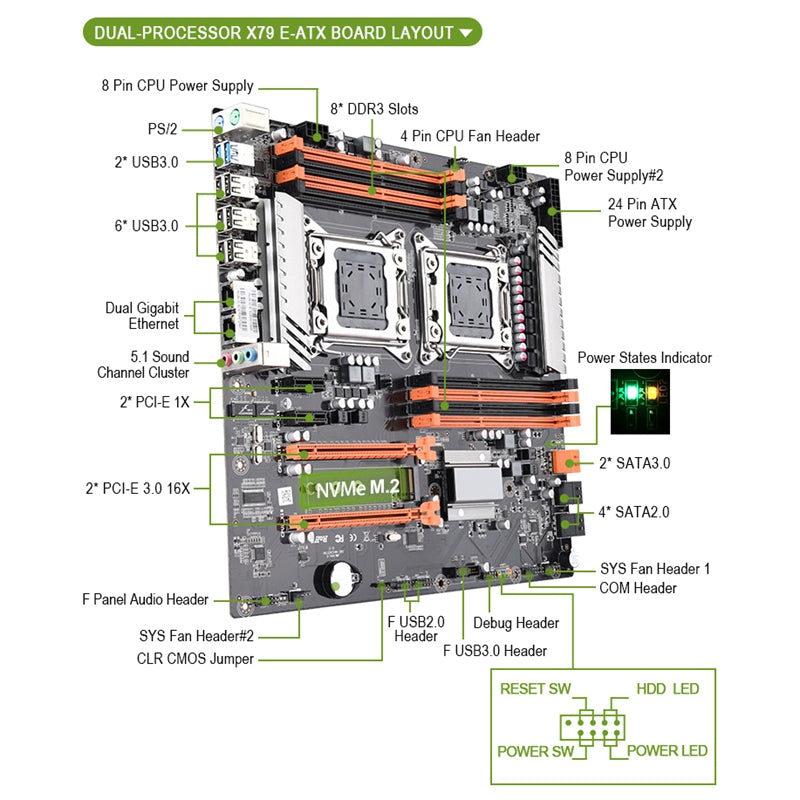 X79 Dual Cpu Lga2011 Motherboard Support For Dual Intel E5 2689 2670 Ddr3 1333/1600 / 1866Mhz 256Gb M.2 Nvme Sata3 Usb3.0 E-Atx