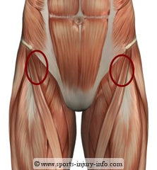 Hip Flexor Injury from Sitting