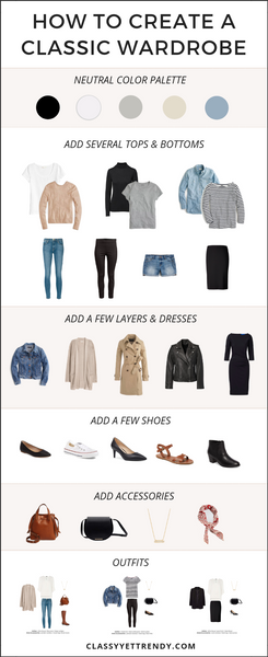 Classic Wardrobe Guide from classyyettrendy.com
