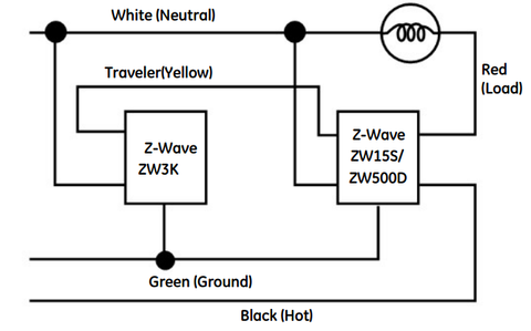 Z-Wave 3-way wiring diagram