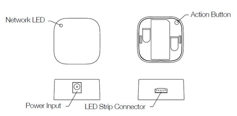 Aeotec by Aeon Labs Z-Wave Plus RGBW LED Strip ZW121 Inclusion Process