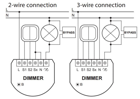 fibaro bypass 2 fgb 002 wiring diagram_large?v=1476290615 fibaro bypass 2 fgb 002 the smartest house fibaro dimmer 2 wiring diagram at crackthecode.co