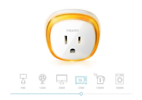 Fibaro Z-Wave Plus Wall Plug with USB Charging Port FGWPB-121 monitors energy use of connected devices