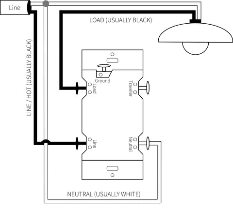 Follow the diagram when installing your ZEN24 dimmer switch