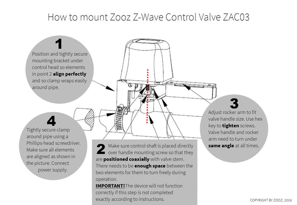 How to mount the Zooz Z-Wave Valve Control ZAC03
