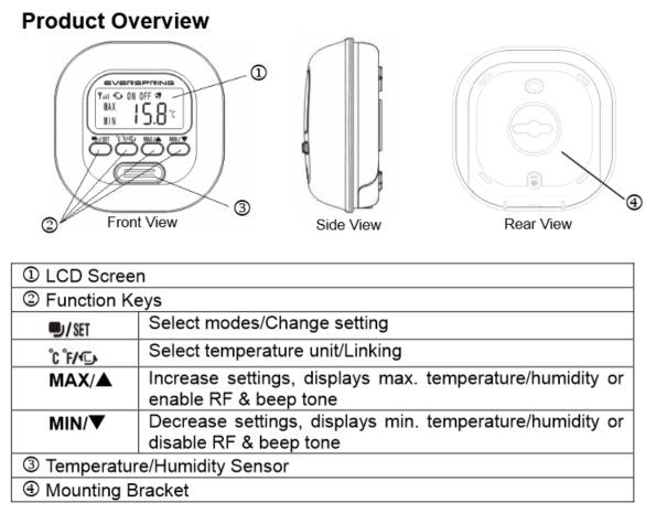 Everspring ST814 - 2  Z-Wave Wireless Temperature and Humidity Detector views