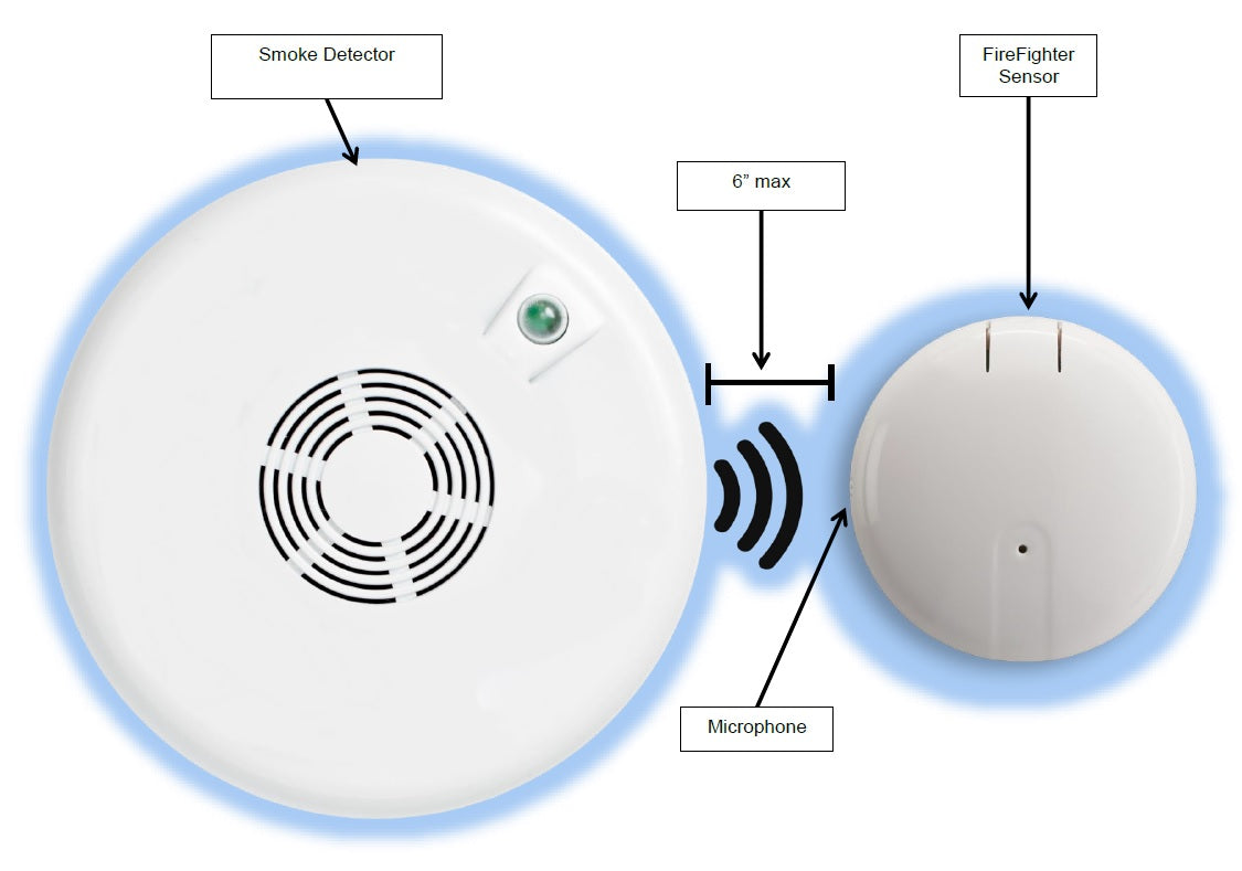 Ecolink Z Wave Plus Firefighter Ff Zwave5 Smoke And Co Audio