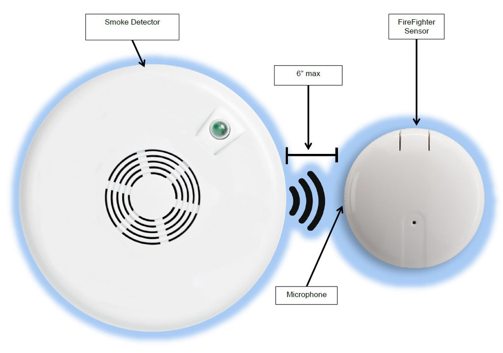 Ecolink Z-Wave Plus Firefighter FF-ZWAVE5, Smoke and CO Audio Detector