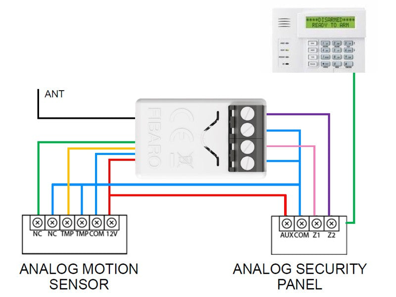 FIBARO Z-Wave Plus Smart Implant FGBS-222 Alarm System Use Case