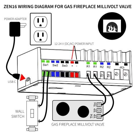 Zooz Z-Wave Plus S2 MultiRelay ZEN16 Fireplace Installation