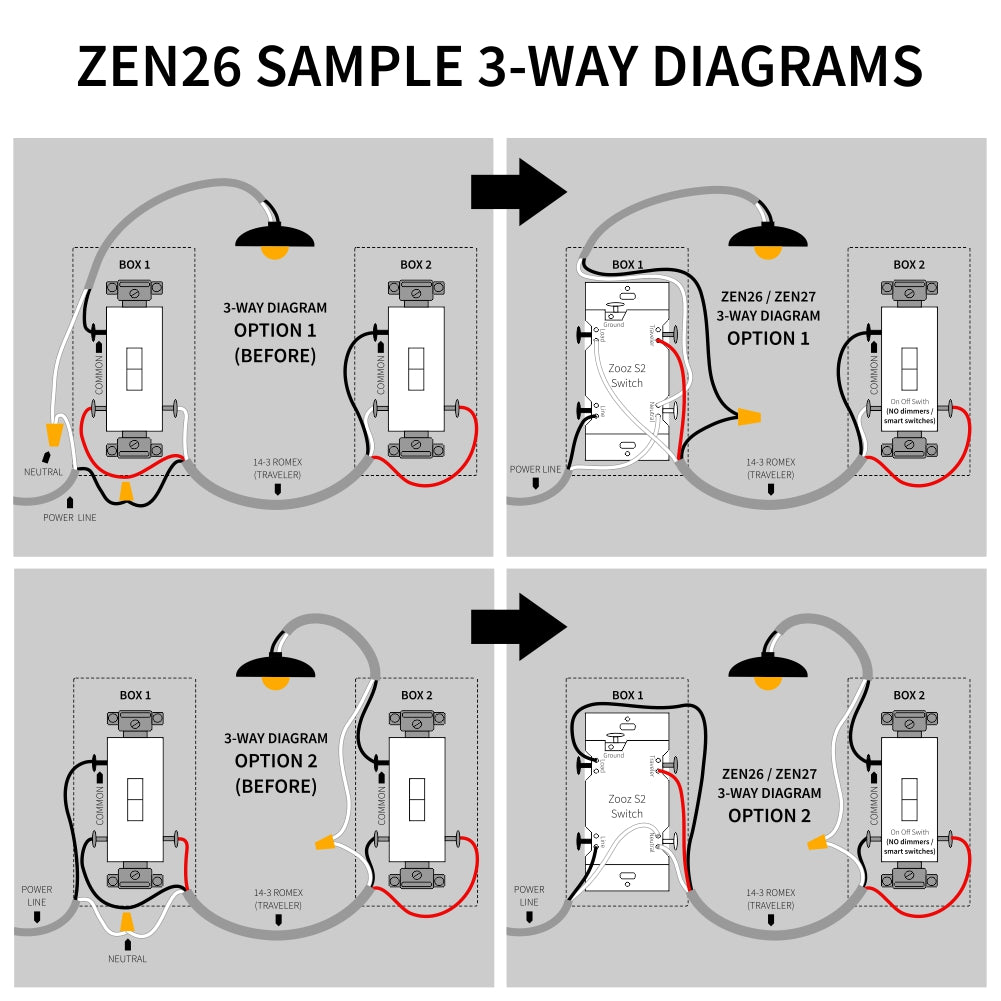 Zooz Z-Wave Plus S2 On / Off Wall Switch ZEN26 with Simple Direct 3-Way Diagrams