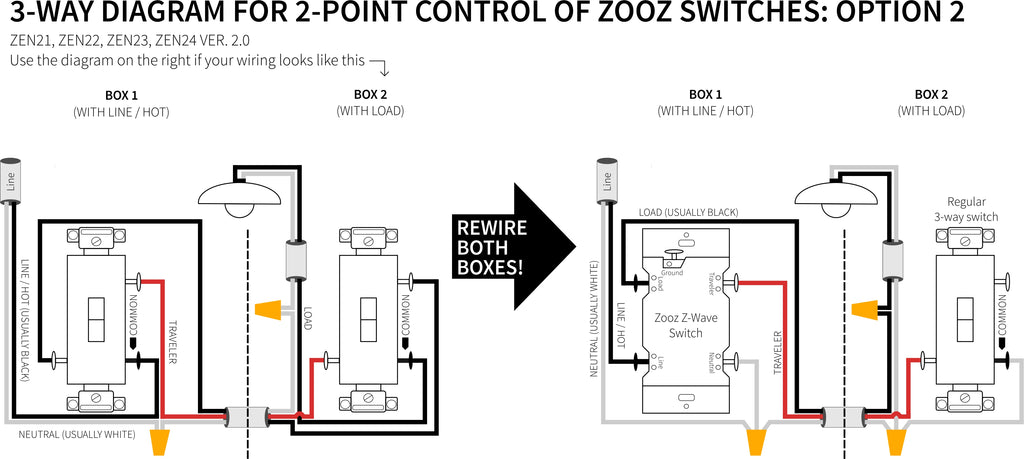 Zooz Z-Wave Plus Dimmer Toggle Switch ZEN24 VER. 4.0 3-Way Diagram Option 2