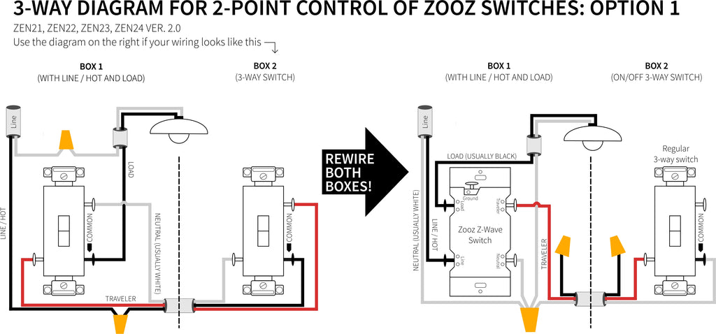 Zooz Z-Wave Plus Dimmer Toggle Switch ZEN24 VER. 4.0 3-Way Diagram Option 1