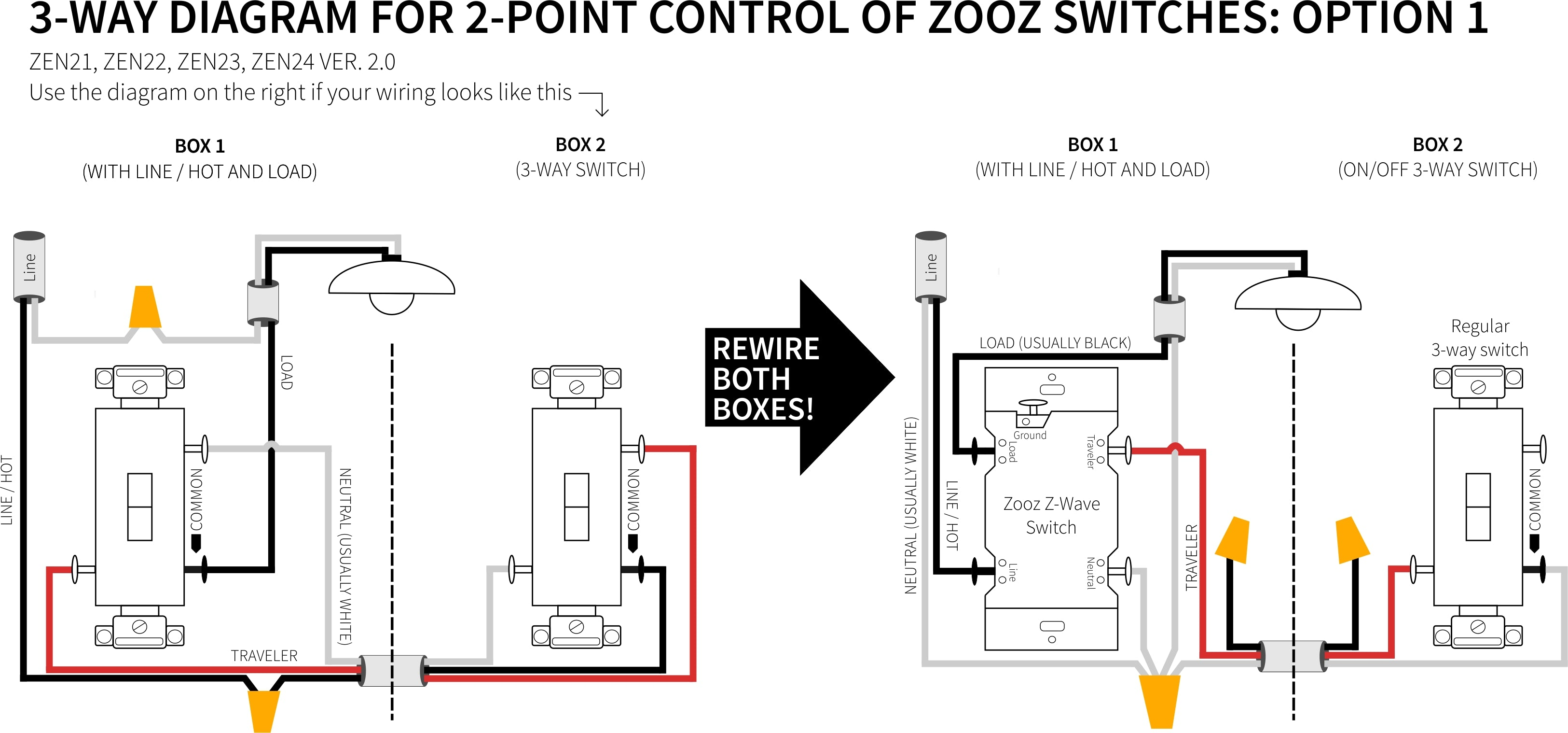 (2) Zooz Z-Wave Plus Dimmer Toggle Switch ZEN24 VER. 4.0