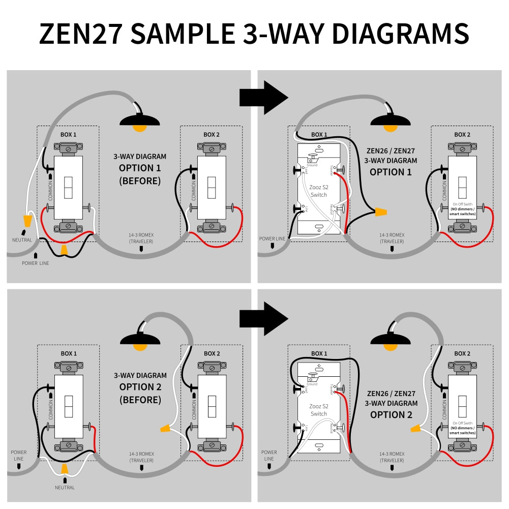 Zooz Z-Wave Plus S2 Dimmer Switch ZEN27 with Simple Direct 3-Way Diagrams