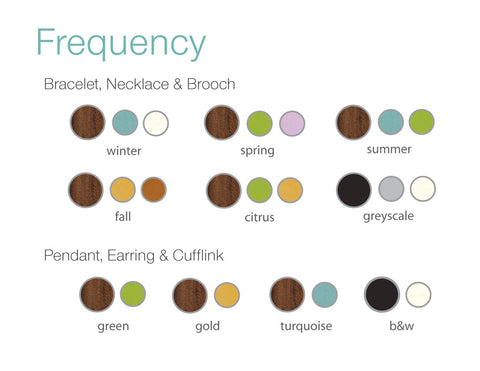 Frequency available colors