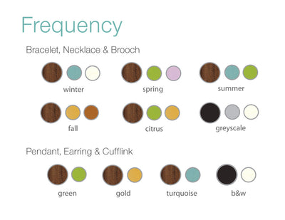 Frequency color combinations