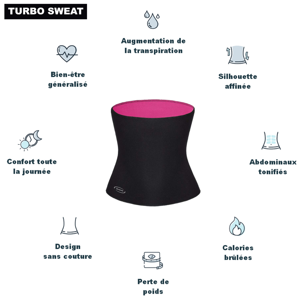 gaine-minceur-gaine-sport-ceinture-de-sudation-turbo-sweat-actions-immédiates