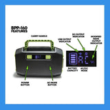 Bioenno Power 160 Watt-Hour Renewable Power Pack (BPP-160)