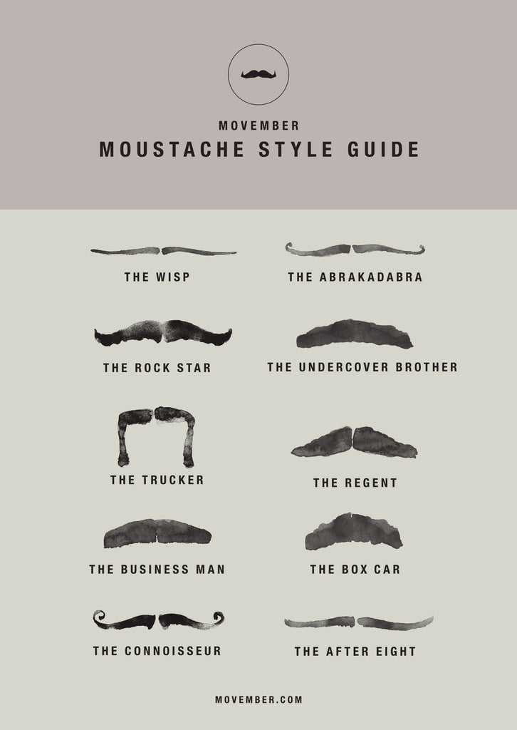 Movember, Men's Health, Knot Clothing