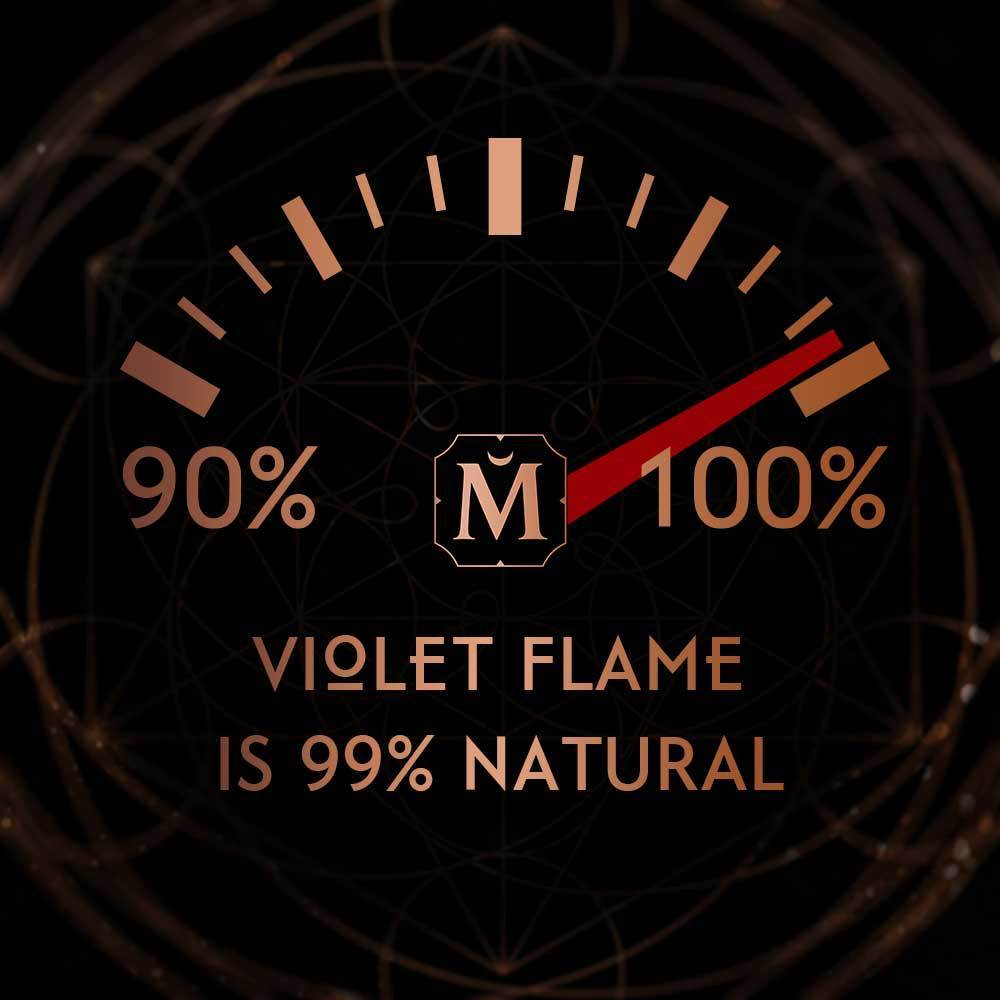 House of Matriarch - SEATTLE, WA - Natural, Organic, Vegan, Artisan & Niche High Perfumery VIOLET FLAME