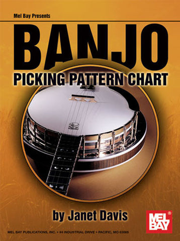 Banjo Picking Pattern Chart