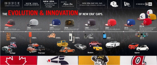 New Era delivers another round of cap innovation and evolution for 2014  with the second year offering of the Diamond Collection MLB Batting  Practice Caps. 27f63a255b0