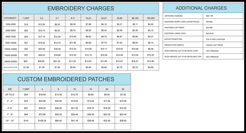 Embroidery Pricing Table