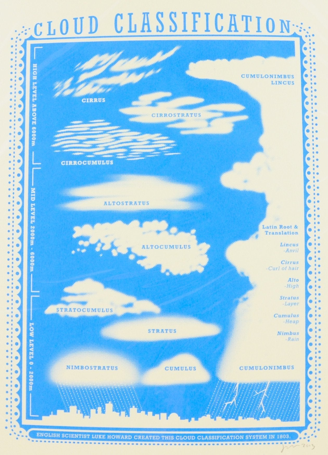 James Brown Cloud Classification print